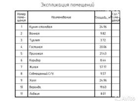 Продажа коттеджи, Ростовская обл., Таганрог, фото №6
