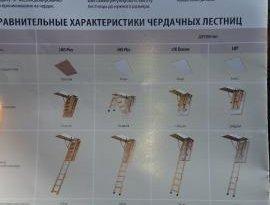 Продажа коттеджи, Бурятия респ., Улан-Удэ, фото №7