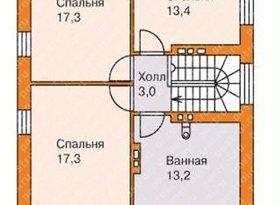 Продажа коттеджи, Нижегородская обл., Нижний Новгород, фото №2
